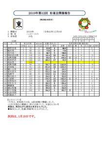 松雀会12月2019-hpのサムネイル