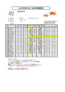 2019.11.1-松雀会pdfのサムネイル