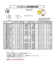 松雀会レポート9月2019のサムネイル