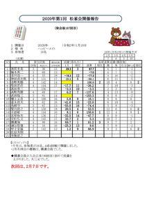 レポート松雀会1月2020-HP-PDFのサムネイル