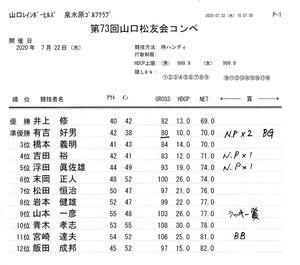 第73回コンペ成績表のサムネイル