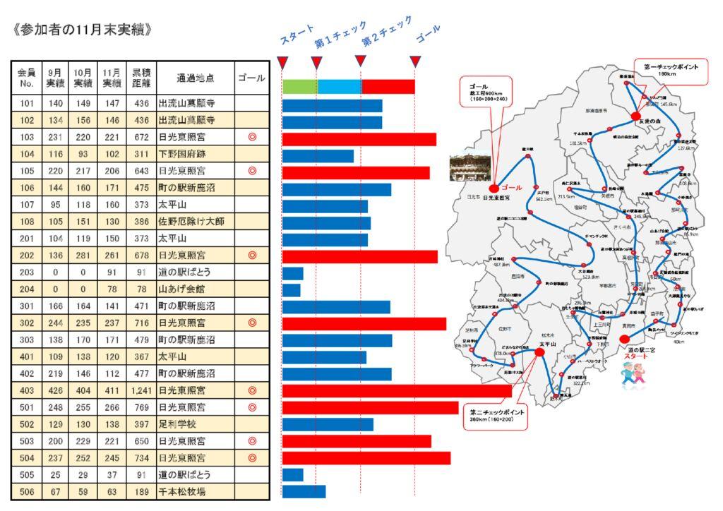 11月実績地図最終のサムネイル