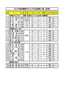 ◆2019健康ボウリング大会成績表(HP用)2のサムネイル