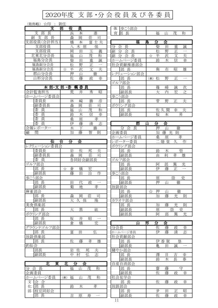 ページ11 20年支部役員及び各委員名簿のサムネイル