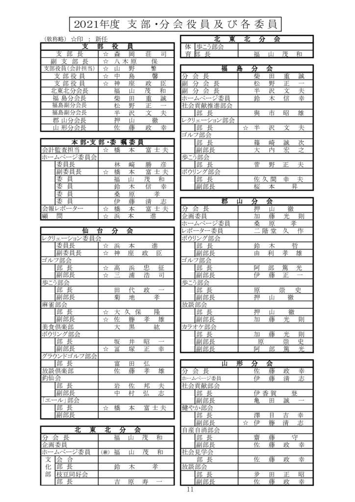 ⑪ページ11 21年支部役員及び各委員名簿のサムネイル