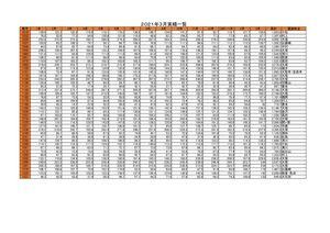 参加者管理2013年3月-2のサムネイル